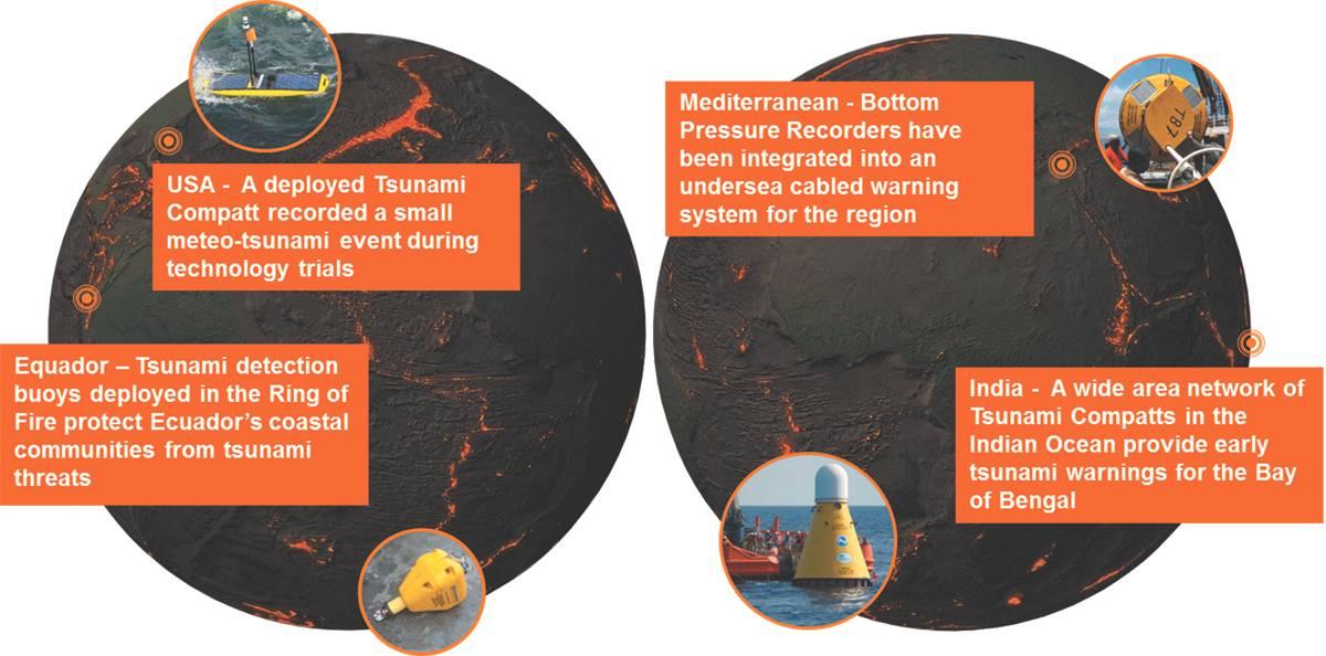 Подземные датчики Sonardyne используются в сочетании с буйками для поверхностных коммуникаций для обеспечения основных предупреждений о цунами в зонах риска. (Courtesy Sonardyne International)
