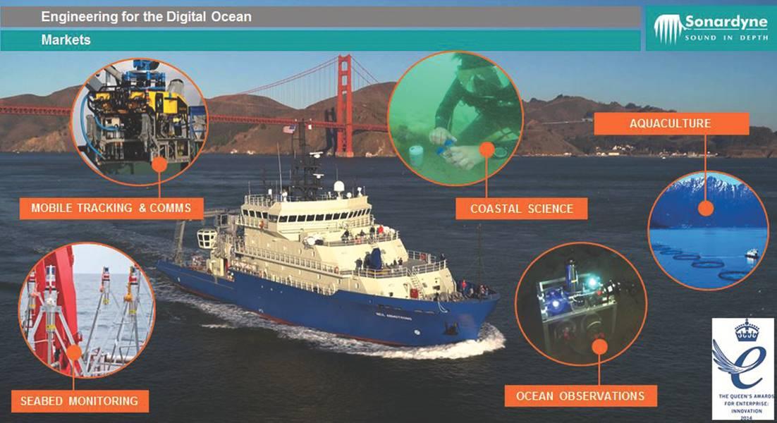 تستخدم تكنولوجيا سوناردين على نطاق واسع في عمليات علوم المحيطات ، بما في ذلك مراقبة قاع البحار وتطبيقات العلوم الساحلية ورصد المحيطات وتربية الأحياء المائية. (بإذن من Sonardyne الدولية)