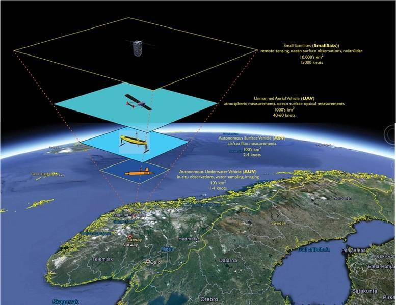 مضيفا عمق: مجموعة كاملة من وجهات النظر المحيط. الرسوم التوضيحية مجاملة البروفيسور كنا راجان