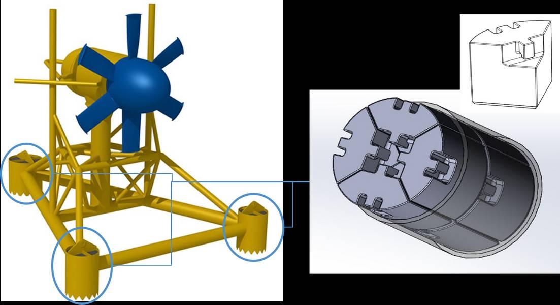 固定式近海潮汐涡轮的潮汐涡轮压载