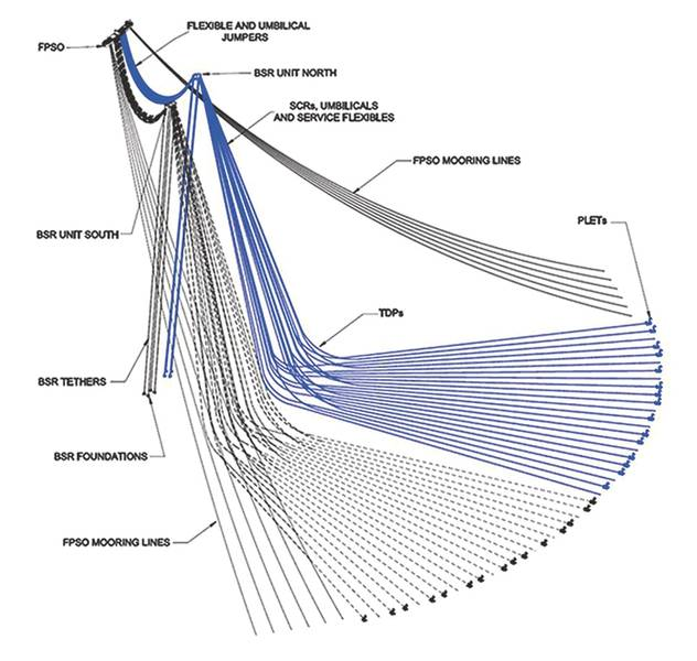 Deepwater Riser Disposition (Bild: 2H Offshore)
