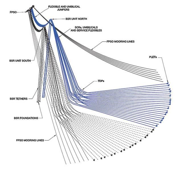 Disposição de Riser Deepwater (Imagem: 2H Offshore)