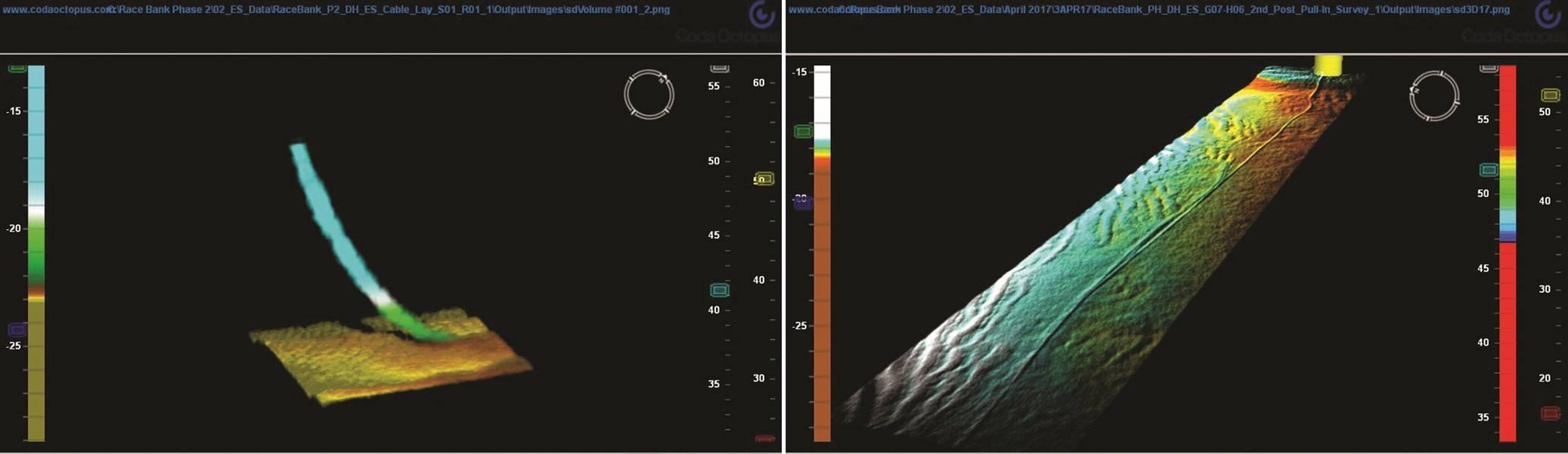 Fig. 8 - Catenaria del cable de alimentación y monitorización de TD / levantamiento del cable a medida (Imagen: Coda Octopus)