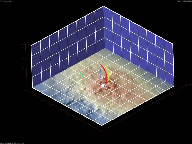 Sonar-Output Gas-Emissionen am SHR (Quelle: Universität Bremen / MARUM / BMBf)