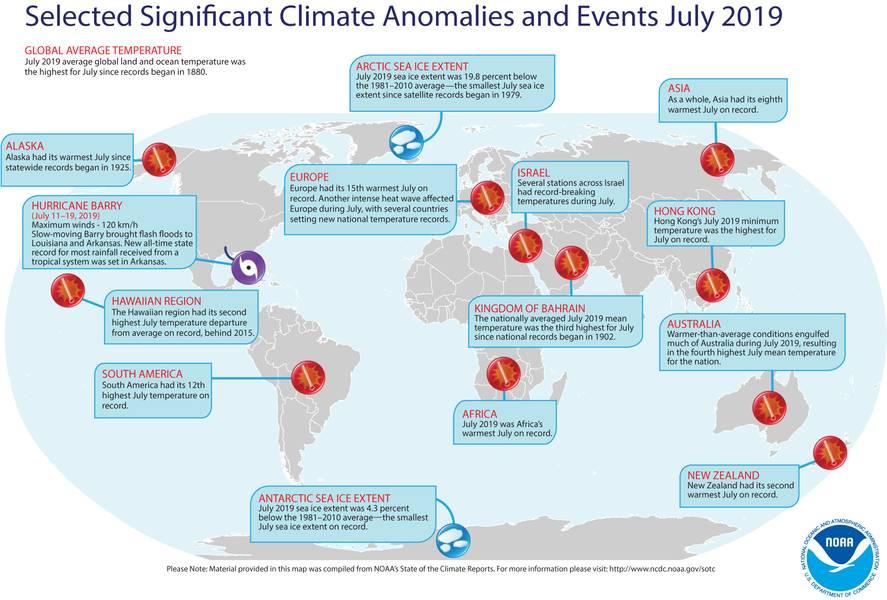 Um mapa anotado do mundo mostrando eventos climáticos notáveis que ocorreram em todo o mundo em julho de 2019. Fonte: NOAA