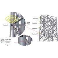 (Image: WFS Technologies)