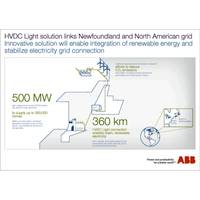 Infographic courtesy of ABB