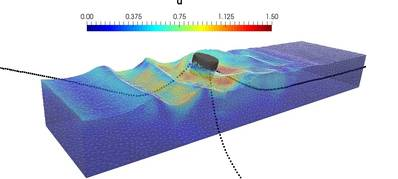 Computational Fluid Dynamics (CFD) can be used to provide an accurate simulation of the response of complex offshore floating structures under realistic sea states, including extreme weather conditions. (Image: HR Wallingford)