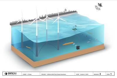 Image Courtesy Columbia Power Technologies