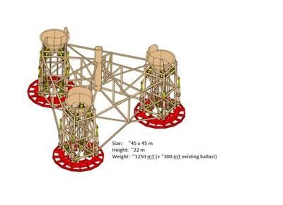 Pre-piling template - Image Credit: Heerema Fabrication Group