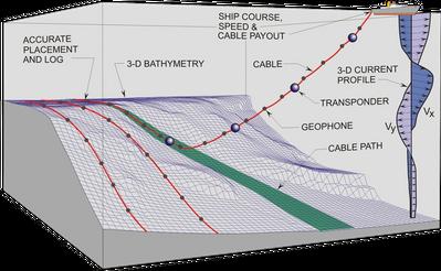 Rendering courtesy of Makai Ocean Engineering