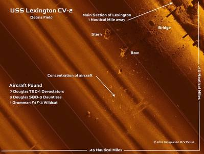 Side Scan Sonar Image of USS Lexington Wreckage and it's Aircraft on the Sea Floor.  Credit to Paul Allen, the R/V Petrel team. (Photo: EdgeTech)