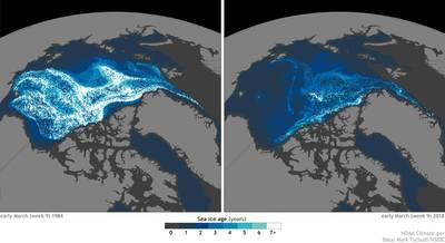 (स्रोत: एनओएए Climate.gov, डेटा: मार्क Tschudi)