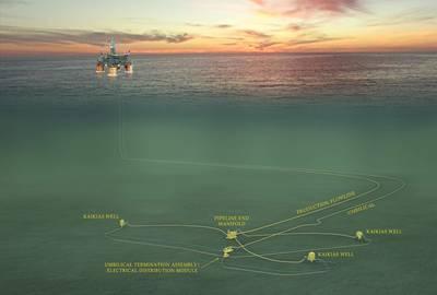 Infraestructura submarina de Kaikias (Imagen: Shell)