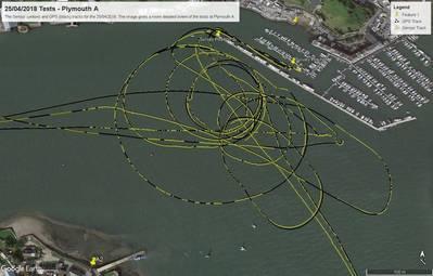 Posição da embarcação usando a tecnologia da Sonardyne e da Guidance Marine em comparação com os dados do RTK Global Positioning System. (Imagem: Sonardyne International)
