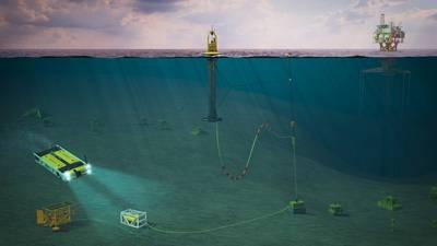 A energia das ondas PB3 PowerBuoy da Ocean Power Technologies, representada com uma amarração de ponto único, integra a transmissão de energia e dados conectada a uma solução de bateria submarina e à estação de carregamento AUV. Desenvolvido com a Modus Seabed Intervention utilizando um AUV Saab Seaeye Sabertooth, o conceito foi submetido à consideração do financiamento do projeto de demonstração e desenvolvimento do governo dos EUA. (Imagem: OPT)