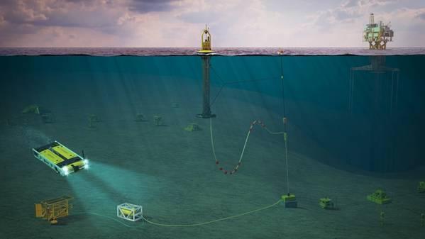 Энергия волн PB3 PowerBuoy компании Ocean Power Technologies, изображенная с помощью точечного швартовочного устройства, объединяющего передачу энергии и данных, подключенных к решению для подводных батарей и зарядной станции AUV. Разработанная с использованием Modus Seabed Intervention с использованием Saab Seaeye Sabertooth AUV, концепция была представлена на рассмотрение правительства США для разработки и рассмотрения вопроса о финансировании демонстрационного проекта. (Изображение: OPT)