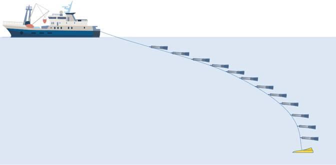 Image courtesy Sea & Sun Technology GmbH