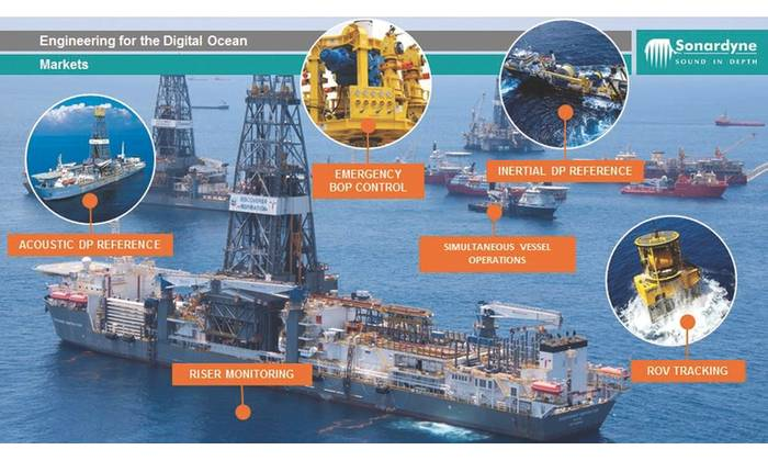 Sonardyne 6G Wideband Acoustics allows simultaneous operations by  multiple platforms. (Courtesy Sonardyne International)