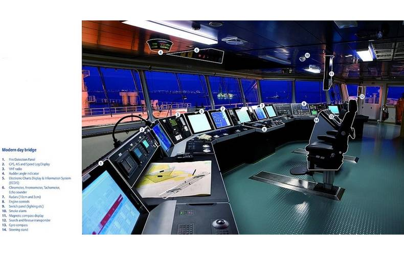 Picture: Modern ship's bridge, courtesy of Kongsberg Maritime