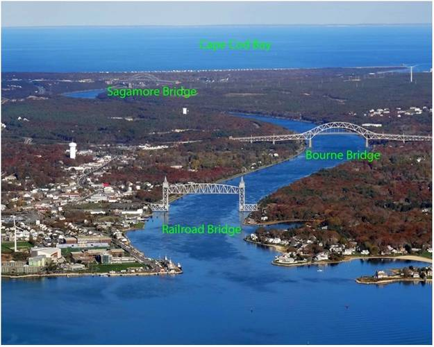 The Bourne Tidal Test Site will be installed on the left side of the railroad bridge next to the Army Corps of Engineers secure facility. Photo of the Cape Cod Canal looking from Buzzards Bay to Cape Cod Bay (Image: MRECo)