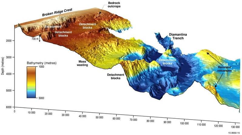 Fugro's bathymetric survey has produced unique seafloor data for this scientific image, showing the Diamantina Escarpment, with specific geological features labelled. (Photo: Fugro)