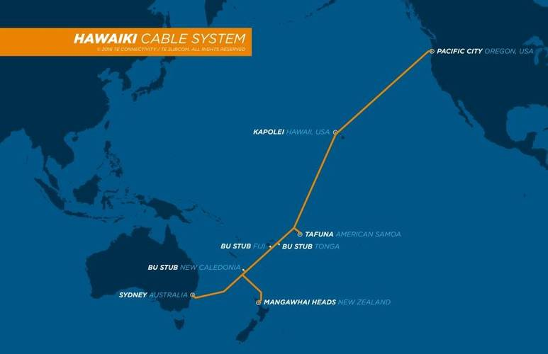 Hawaiki Cable System Map (Image: TE SubCom)