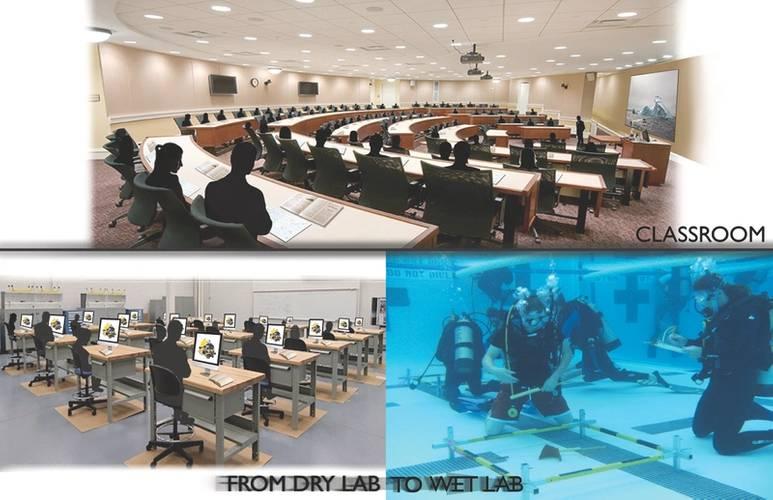 Image: Global Ocean Center