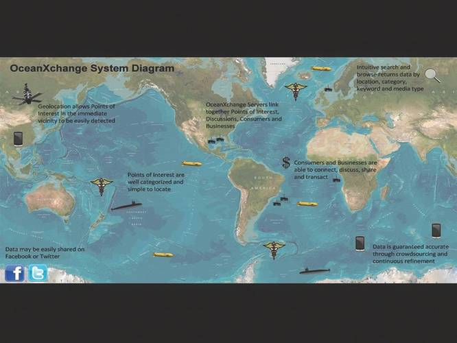 Image: Global Ocean Center