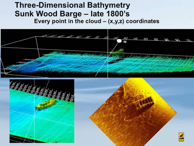 Isometric view of 3D point cloud data generated by acoustic scans over an historic sunken barge. Inset also includes a side scan sonar view. (Image courtesy of Guy Meadows/Michigan Technological University)
