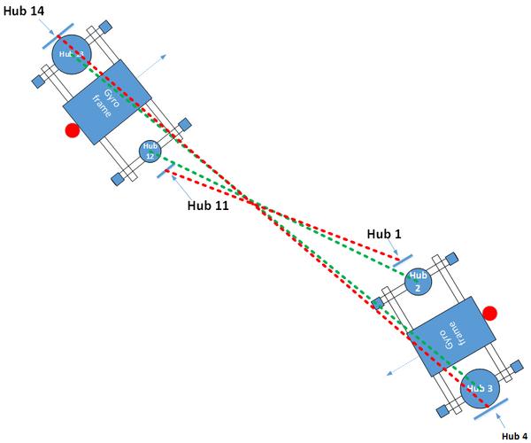 Hub measure plan (Image: DOF Subsea UK)