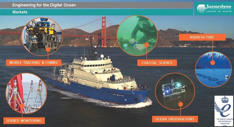 Sonardyne's technology is widely used in ocean science operations, including seabed monitoring, coastal science applications, ocean observations and aquaculture. (Courtesy Sonardyne International)