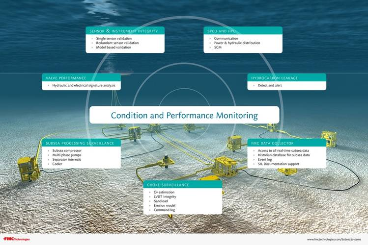 FMC Technologies Condition and Performance Monitoring