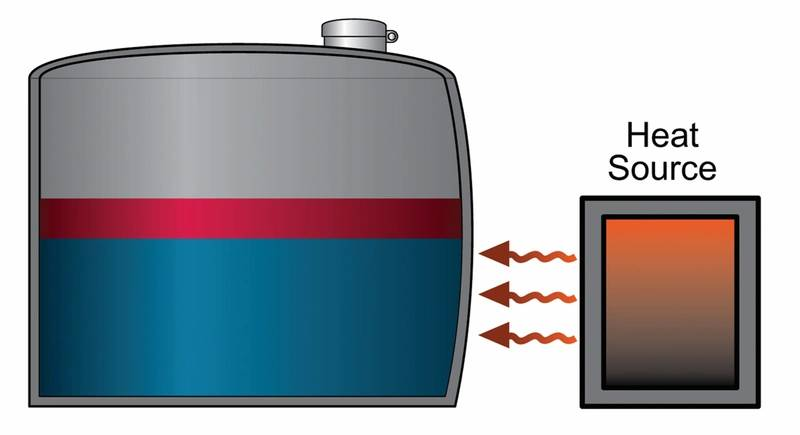 Figure 3. Uneven swelling of tank walls
