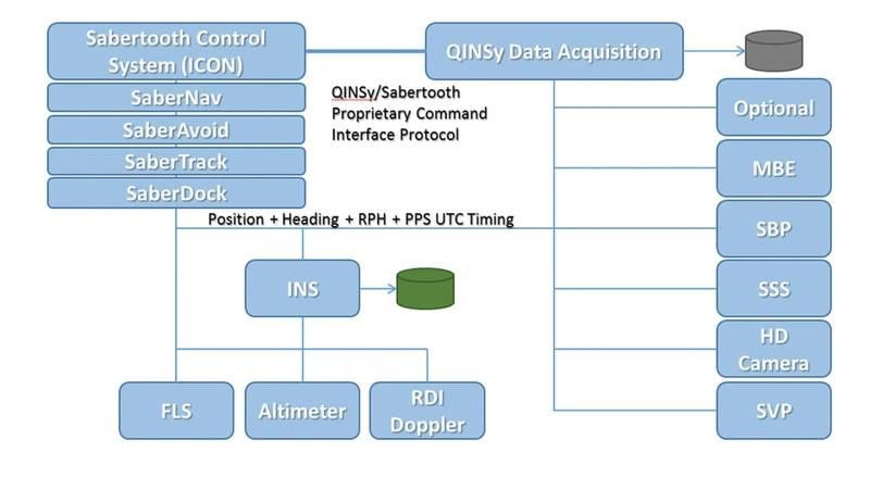 QPS-Fig-2.jpg